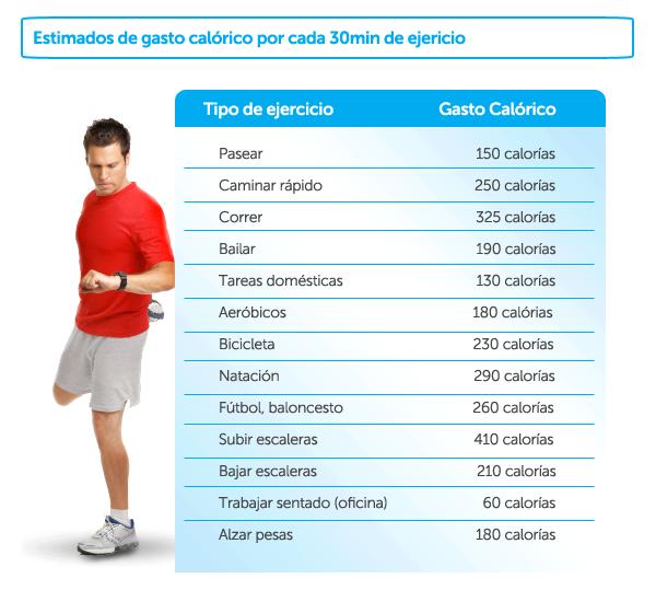 calorias1